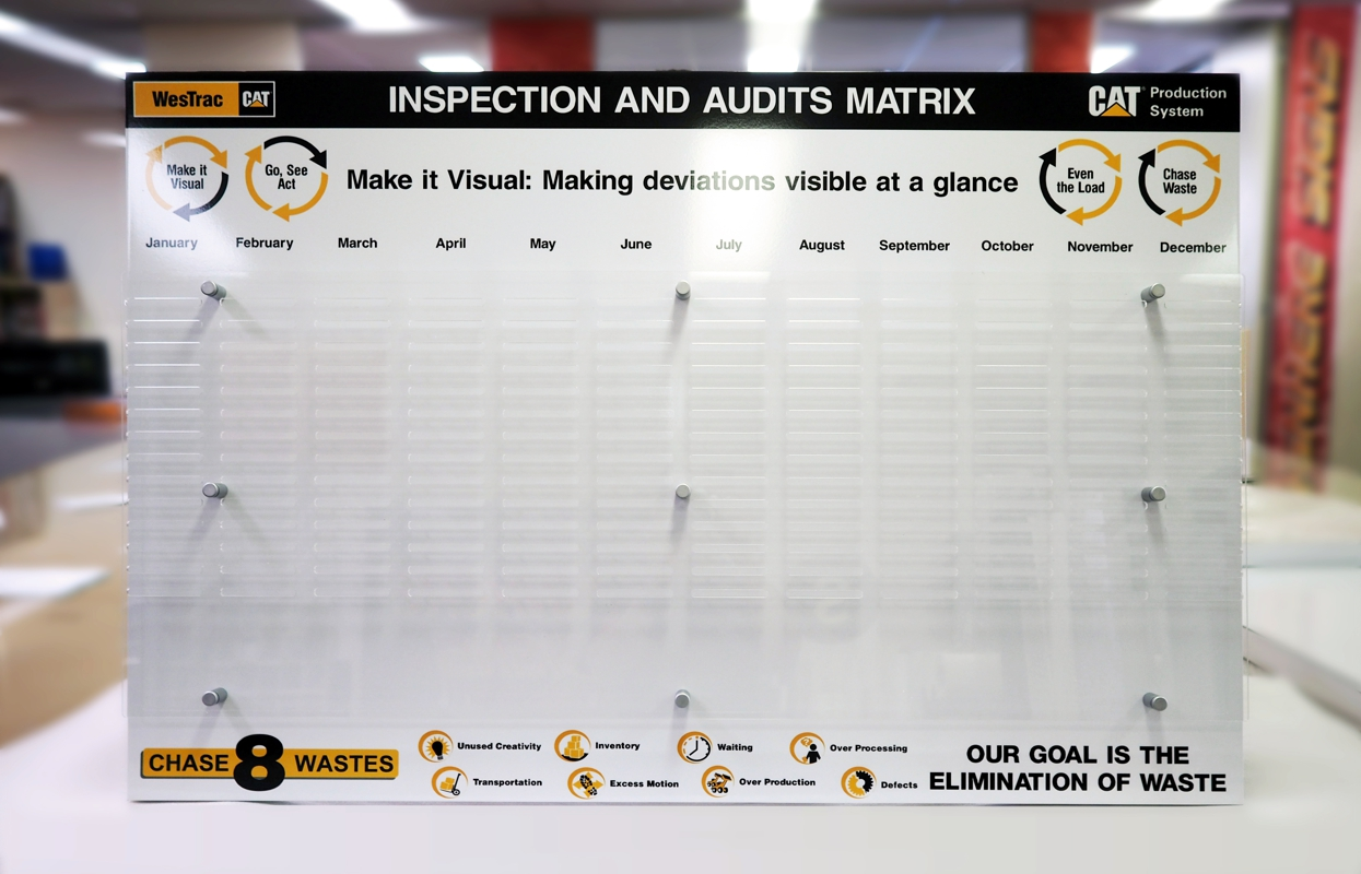 Lean manufacturing information board